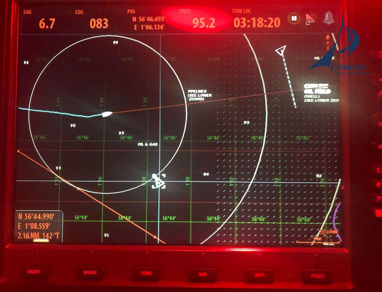 AIS Signale auf dem Kartenplotter