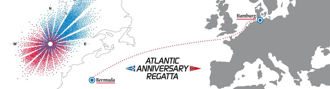 Segel Atlantic Anniversary Regatta